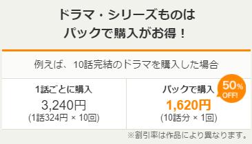 楽天TV料金表_ドラマ・シリーズもの