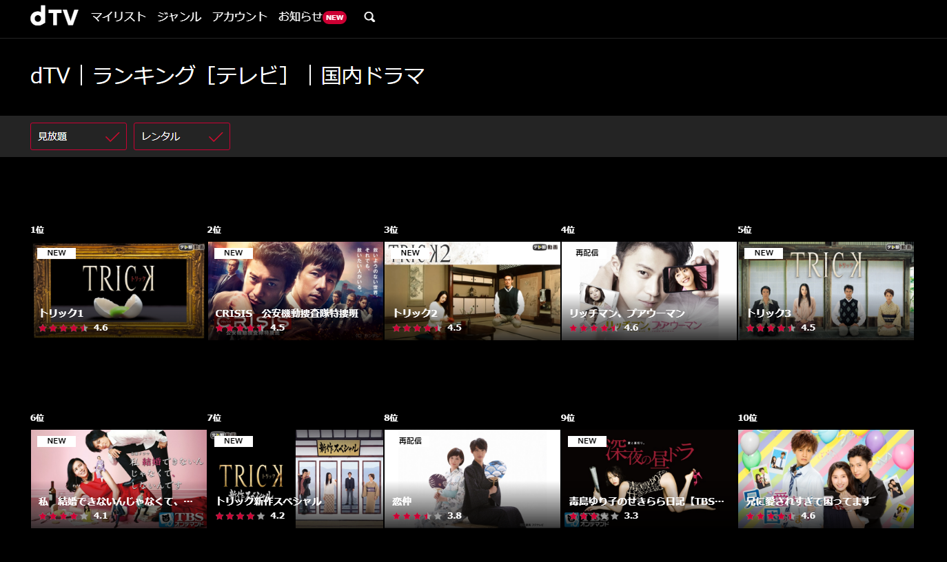 dTVの日本国内の人気ドラマランキング