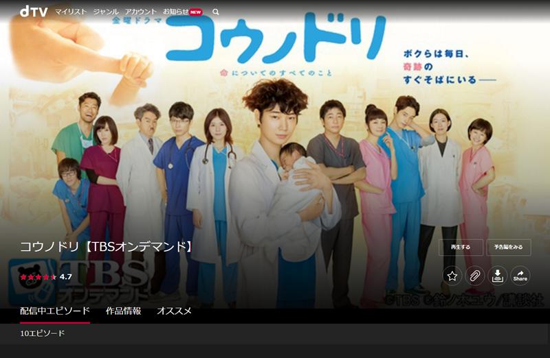 日本国内の医療系ドラマ人気ランキング