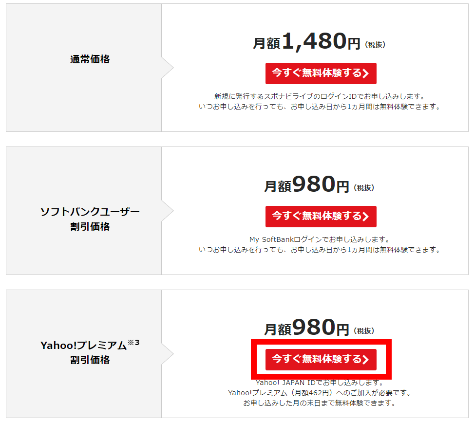 Yahoo!プレミアム割引価格の「今すぐ無料体験する」ボタン