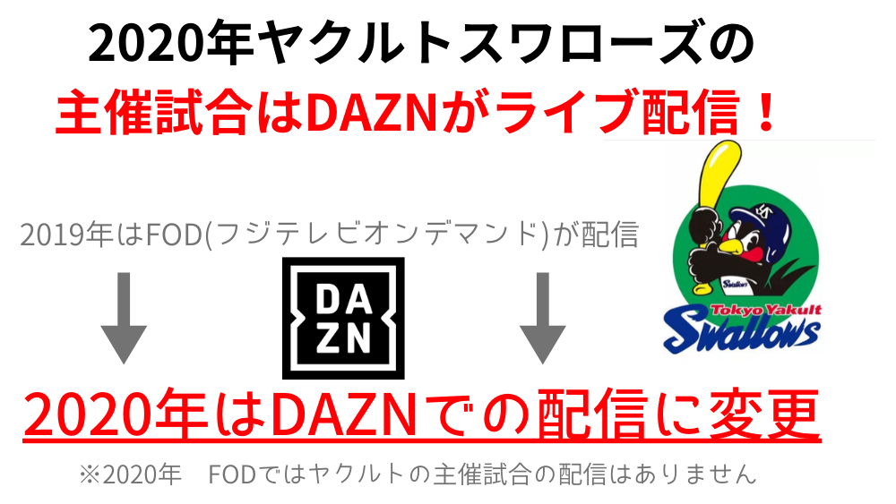 DAZNがヤクルトの主催試合を配信