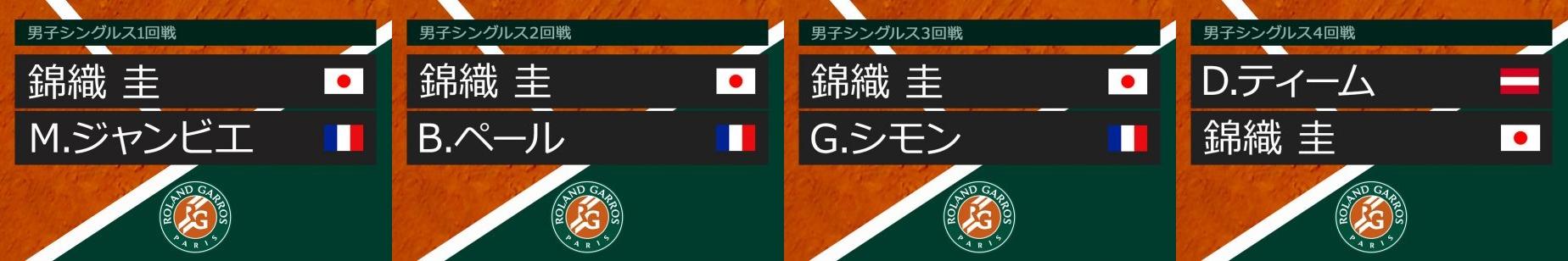 全仏オープンテニス 4試合分
