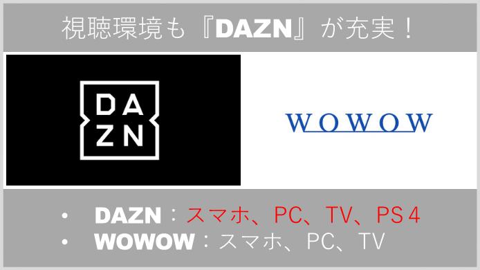 エル・クラシコが視聴できるDAZNとWOWOWでは、DAZNのほうが視聴環境が多い
