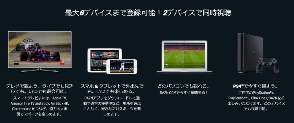 DAZNで視聴できるデバイスの種類