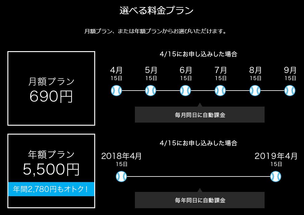 楽天TV(Rakuten パ・リーグ Special)の料金プランについて