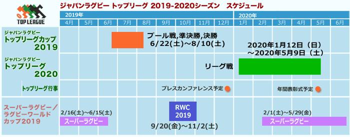 2019-2020シーズンのジャパンラグビー トップリーグ日程